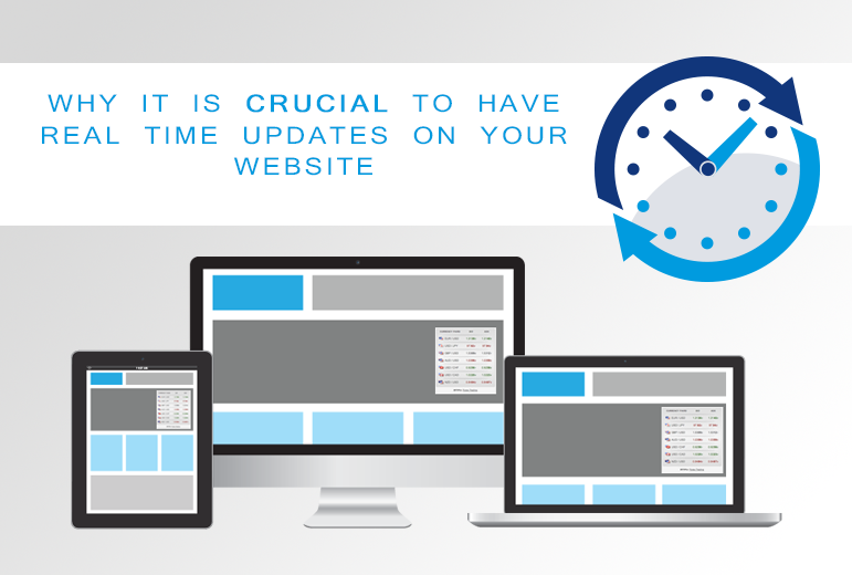 Why it is crucial to have real time updates on your website